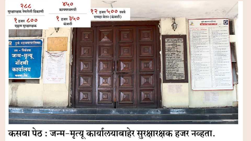 No chowkidar in pune,  pune deputy registrar