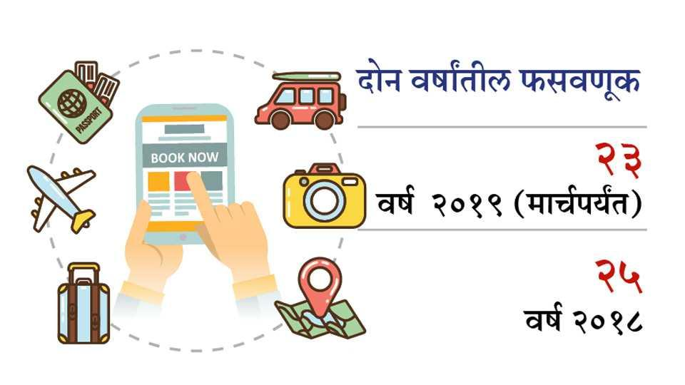 online booking , pune