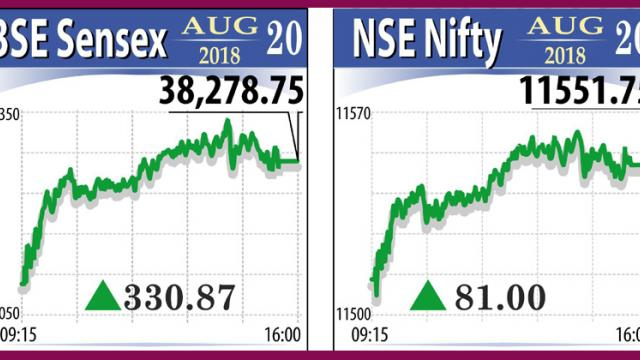 Sensex, Nifty touch record levels as rupee recovers