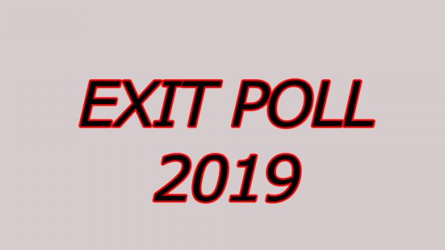 287 to NDA, 128 to UPA in IANS-CVOTER exit poll