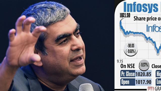 Vishal Sikka's exit hits stock market