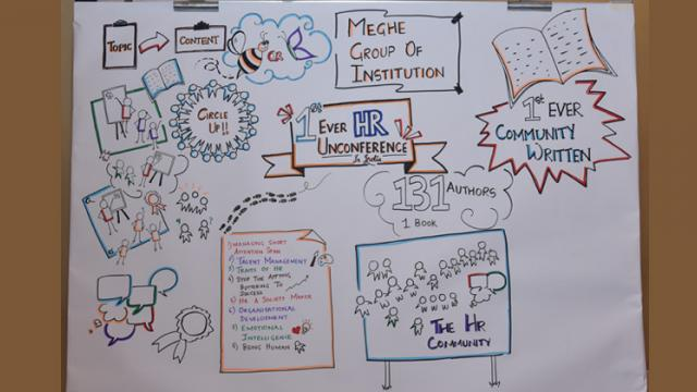 Graphical art facilitation of the event