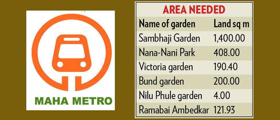 MahaMetro needs garden land for Metro project