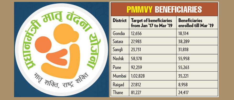 Over 7 lakh mothers benefited by government's PMMVY