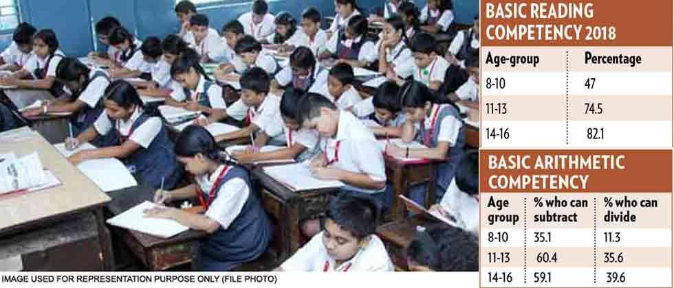 MAHARASHTRA SCHOOLS SHINE IN ANNUAL STATUS OF EDUCATION REPORT