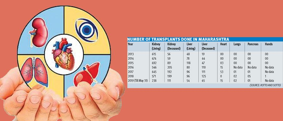 Organ donation requirement high in State