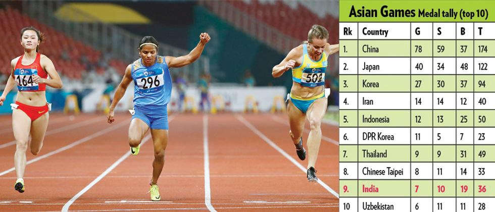 India's Dutee Chand (centre) in action during her women's 100m event at the 18th Asian Games in Jakarta on Sunday.