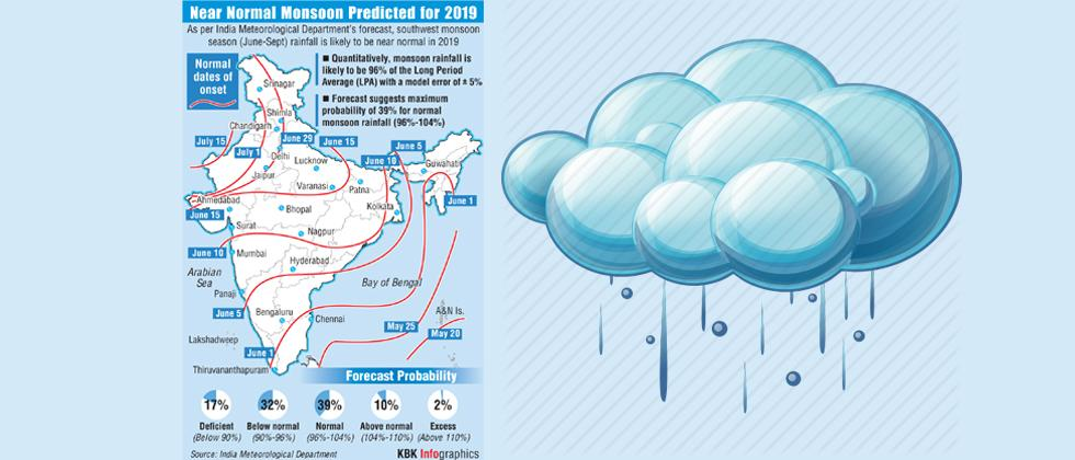 Monsoon to be normal: IMD