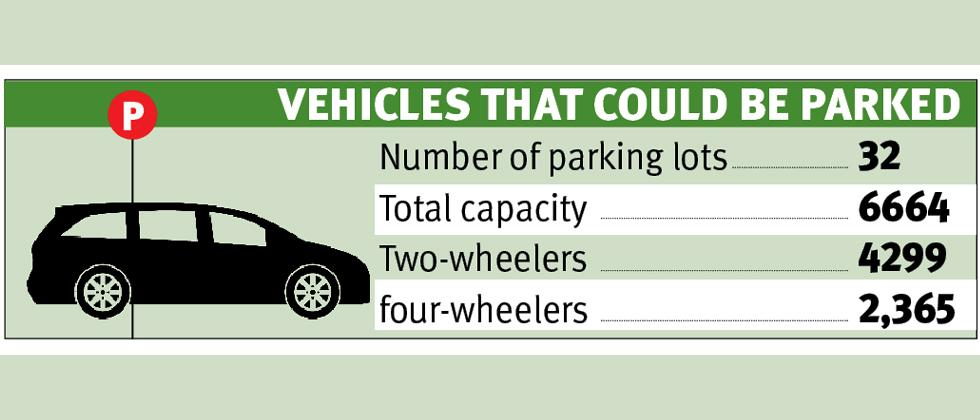 PMC cracks down on 'pay and park' operators