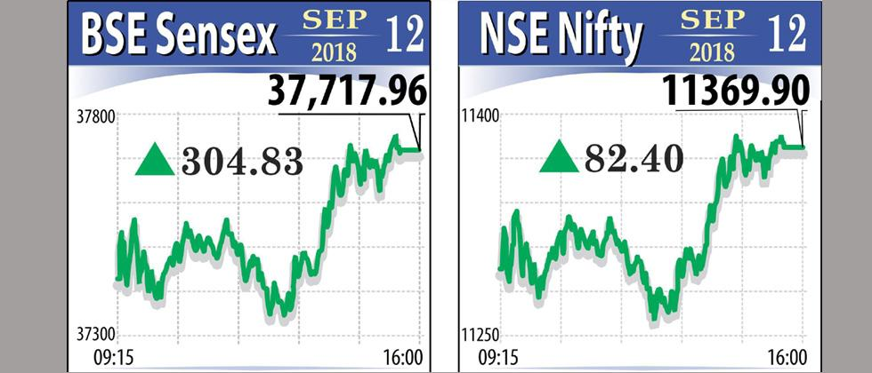 Sensex zooms 305 pts on value-buying, rupee recovery