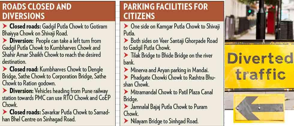 Traffic diversions for today and tomorrow