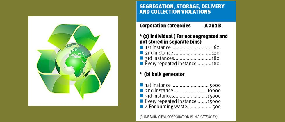 SWM by-laws to keep cities clean