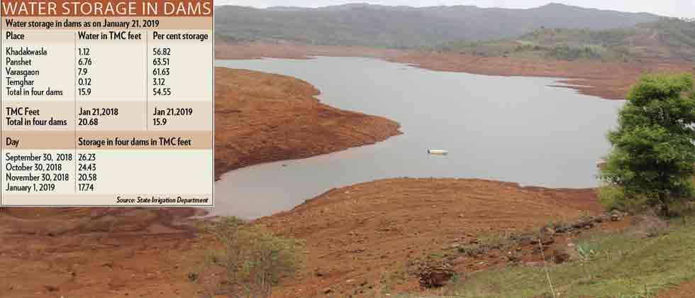 Water levels in dams drop