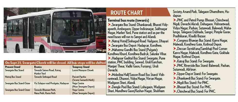 PMPML to ply 819 buses during Ganeshotsav