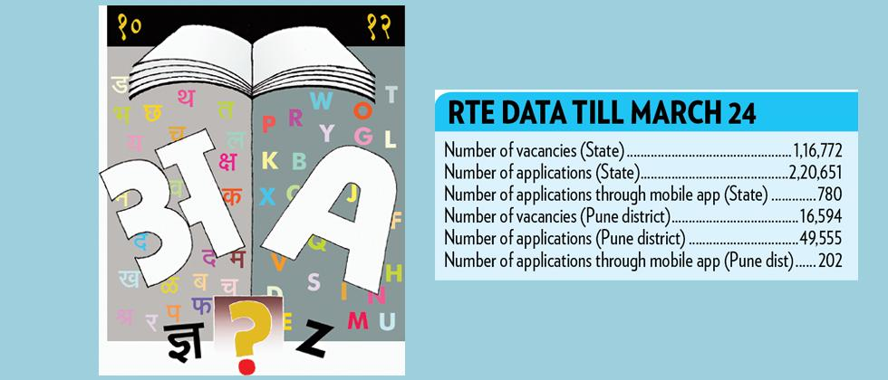 Use of the RTE app yet to pick up, but Pune district is leading