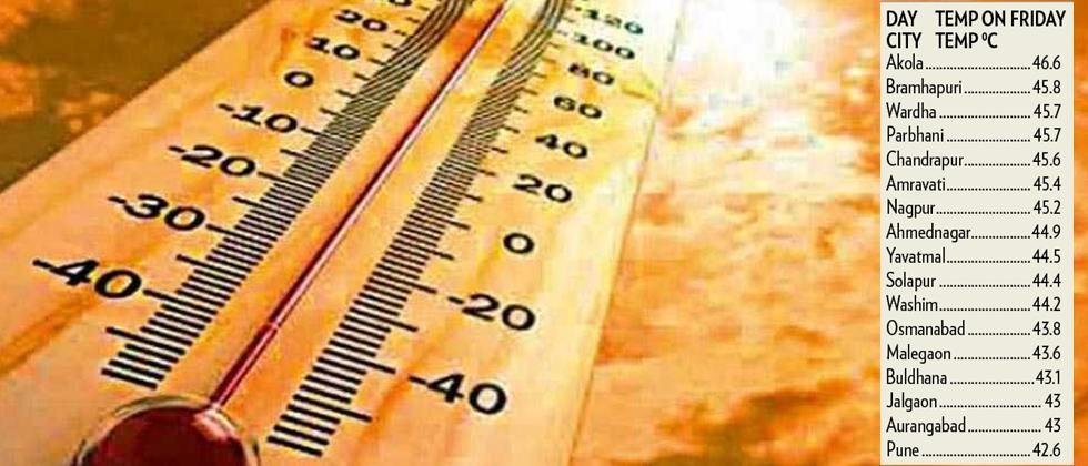 Pune records highest temperature for April at 42.60 C