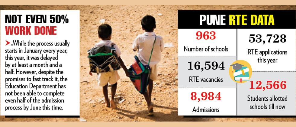RTE admissions in Maharashtra at a standstill