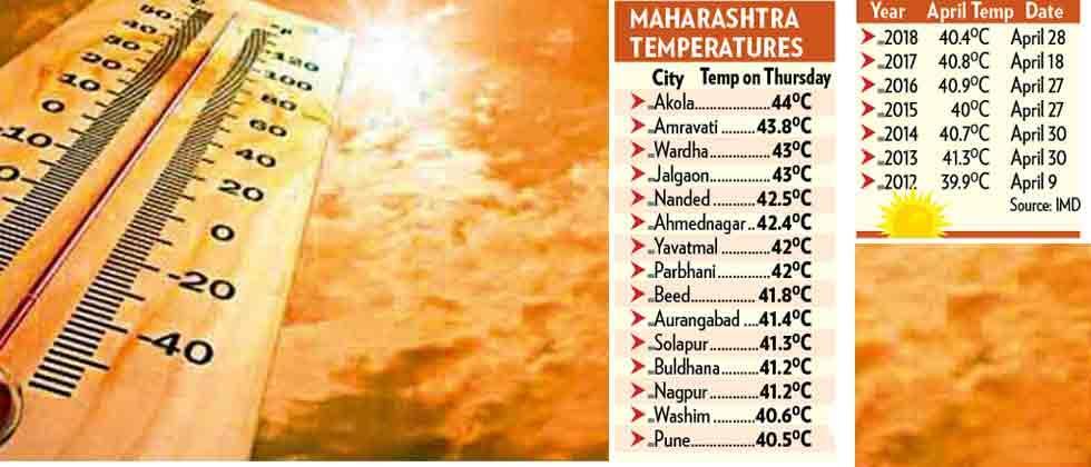 April begins at unprecedented hotter note for Pune citizens