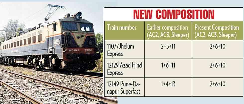 Uniform coaches to ease rail passengers' woes