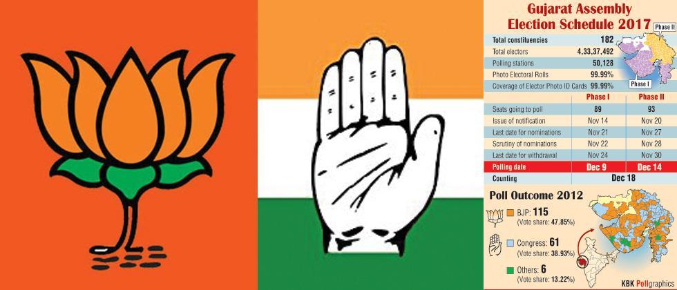 narendra-modi-amith-shah-gujarat-assembly-election