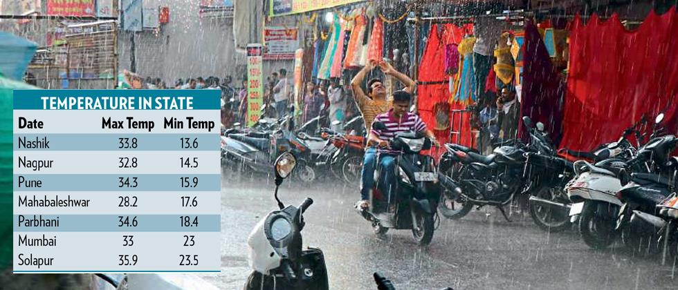 IMD forecasts rainfall in Konkan, Central Maha