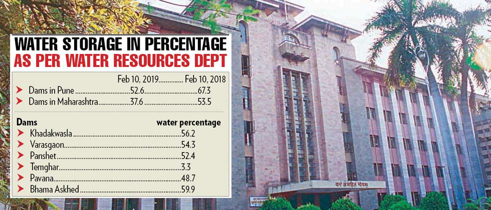 'Decision on water cut by month-end'