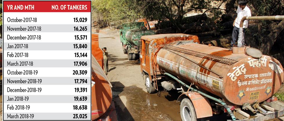 Demand Tanker