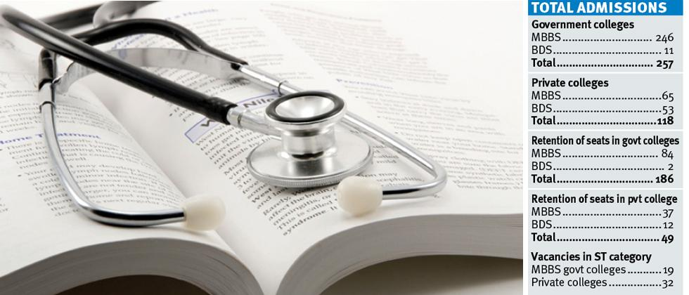 Medical UG admissions stalled after SC's order