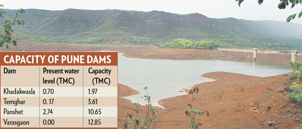 Water level in four dams goes down to 3.61 TMC ft