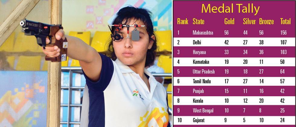 Jaspal's daughter Devanshi wins gold; Mehuli Manisha scalp two golds