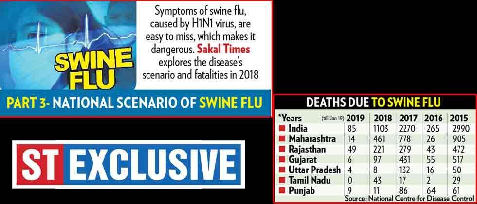 At 85 in Jan, swine flu deaths still remain high