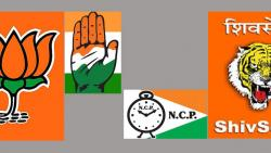BJP backs Congress-NCP to counter Shiv Sena