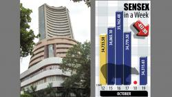 Indian stock markets slip on global concerns, mixed Q2 results