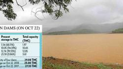 Pune likely to face water cut after Diwali