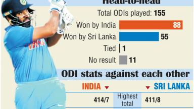 India Vs Sri Lanka ODI Series 2017