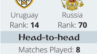 FIFA World Cup: Uruguay vs Russia