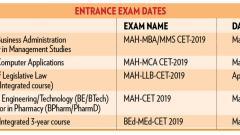 Tentative dates of State CET 2019-20 declared