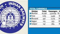 Central Rly records highest ever sale of mobile tickets