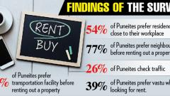 More Punekars say no to brokers