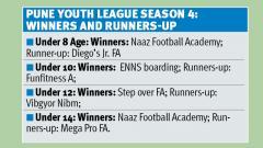 64 teams for Youth League season 5