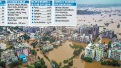 Kolhapur cut off, situation very grim