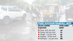 Death toll rises to 27 across Pune division