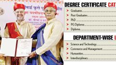 SPPU degree certificates will have students' photographs