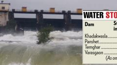 Rainfall in four dams supplying water to city