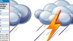 Maharashtra to witness rains till July-end