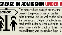 Only 12,000 city students took admission under RTE