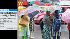 City gets highest July rains in 10 yrs