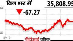 Sensex ends 67 pts lower; pharma, metal stocks crack