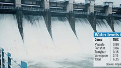 Rainfall raises Pune dam water levels