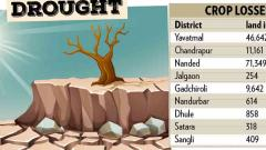 State faces drought threat